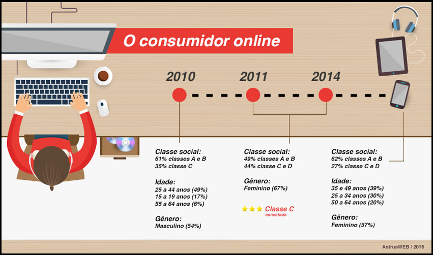 consumidor-online