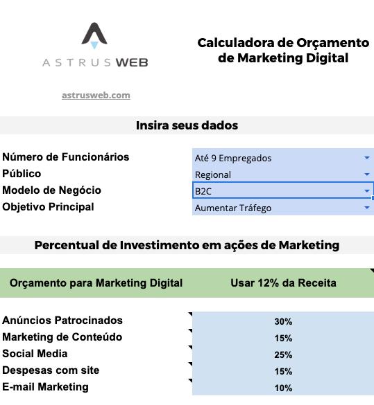 calculadora de orçamento de marketing digital